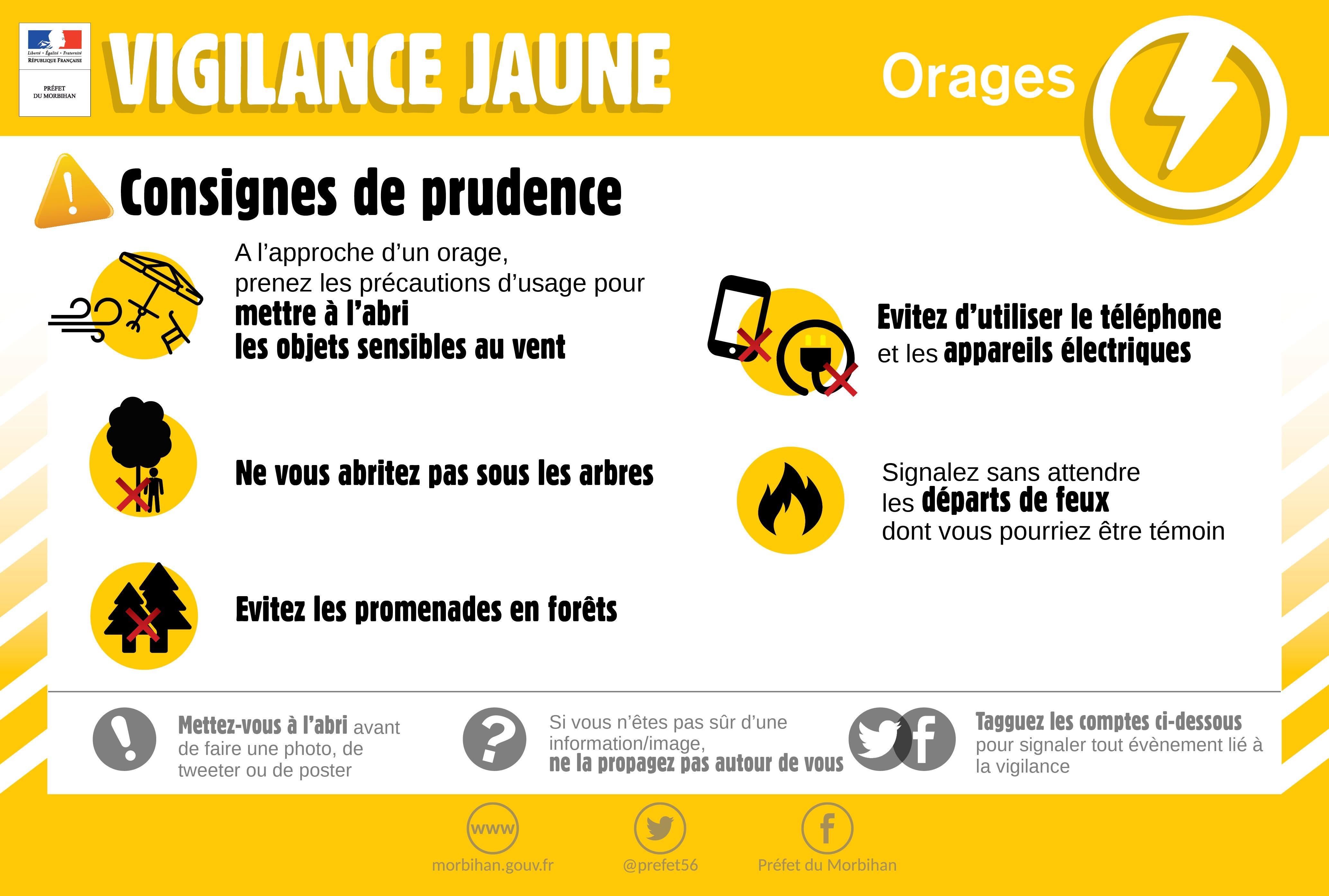 Vigilance jaune pluie - orage / Actus / Actualités / Accueil - Les services  de l'État dans le Morbihan