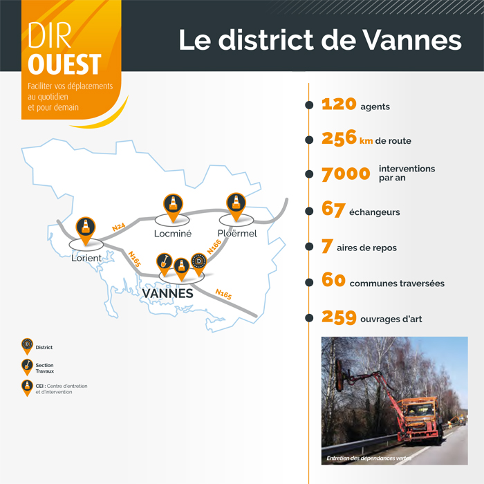 fiche-district-Vannes-1